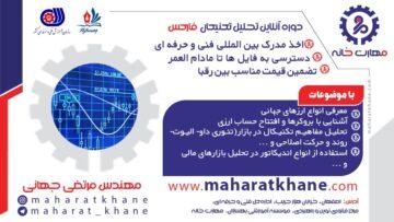 دوره آنلاین تحلیل تکنیکال فارکس با مدرک فنی و حرفه ای ( بهمن ماه 99 )